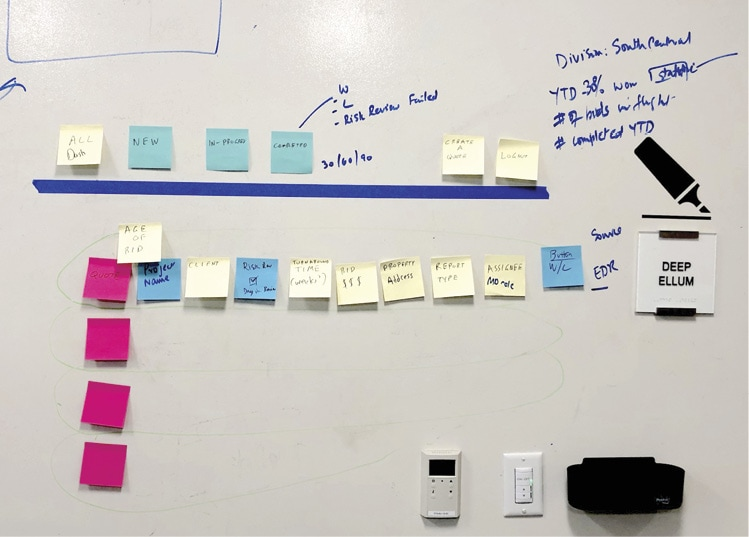 Whiteboarding and sticky notes ideation