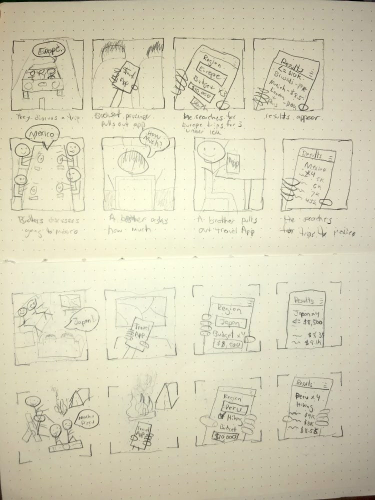 Paper Prototyping & Storyboarding by Matthew T Rader