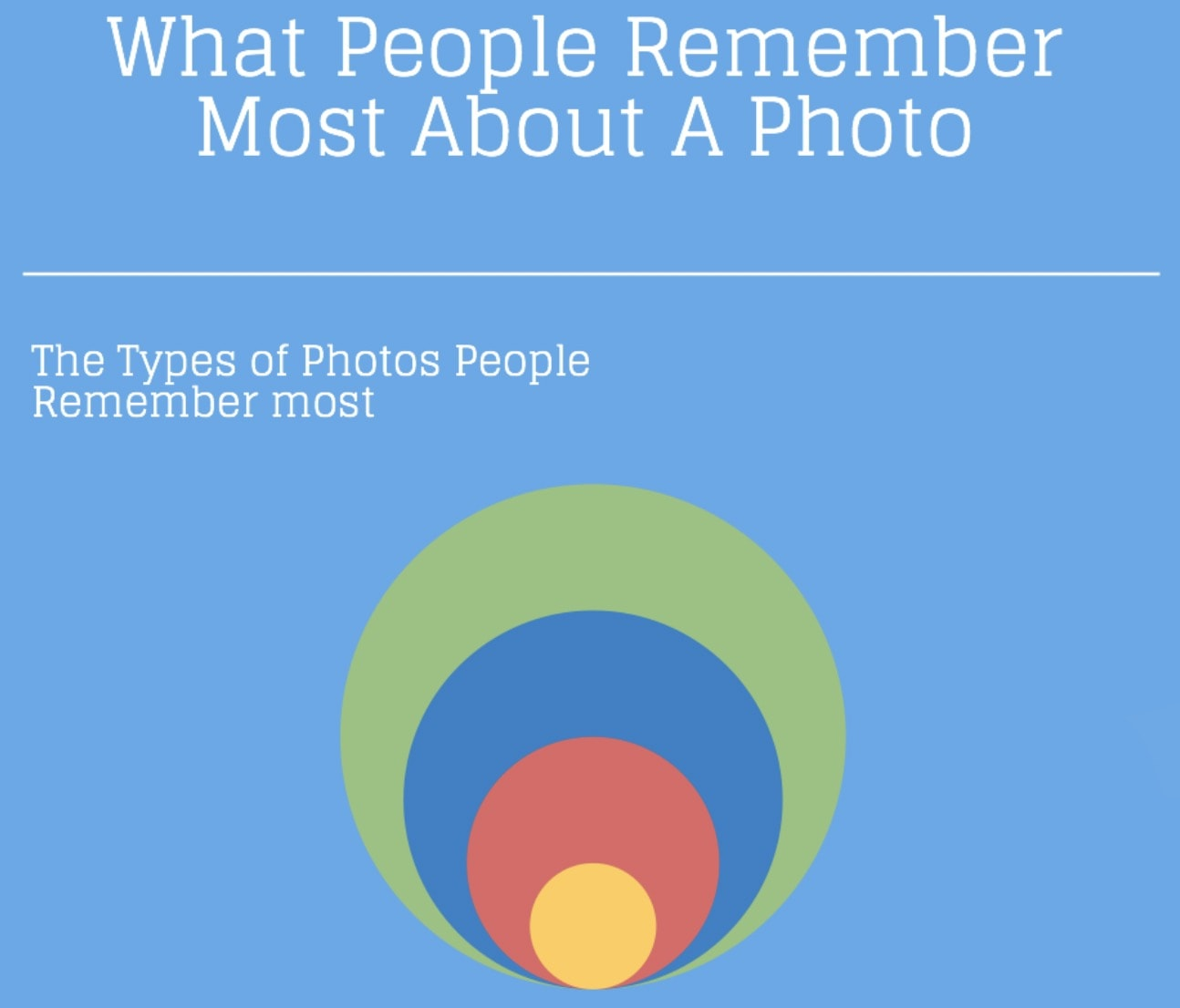 What People Remember Most About A Photo Infographic by Matthew T Rader